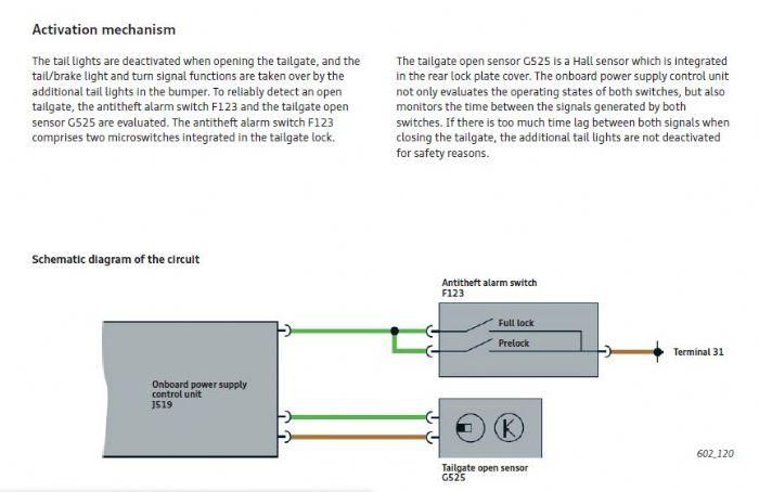 rear bumper lights - Page 2 - Audi Q3 Forums